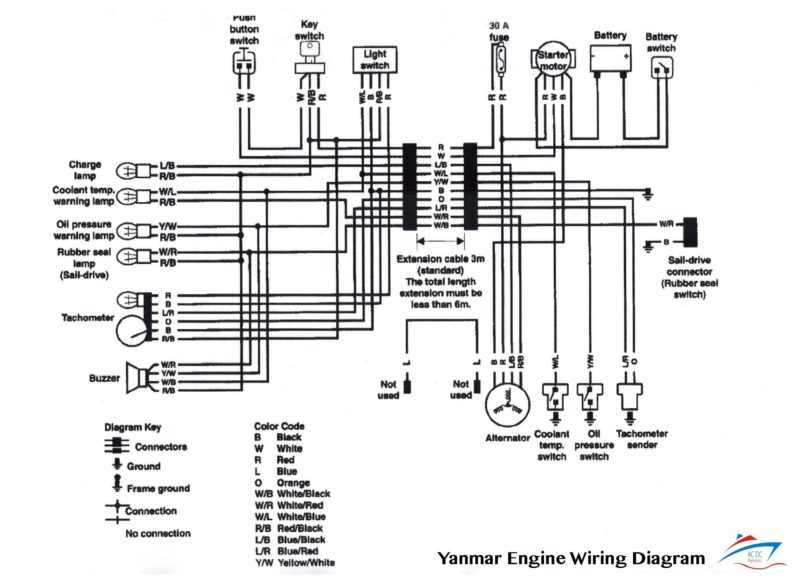 yanmarenginewiringdia white yanmar marine instrument panel with 4 rocker switches, white yanmar marine alternator wiring diagram at bakdesigns.co