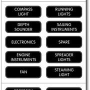 panel stickers