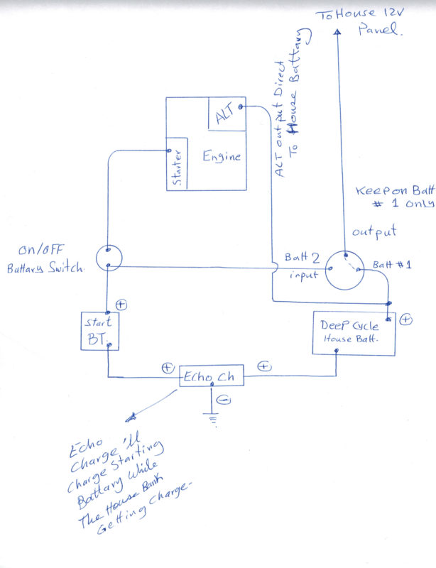 sailboat wiring diagram for xantrex echo charge ac dc marine inc echocharge
