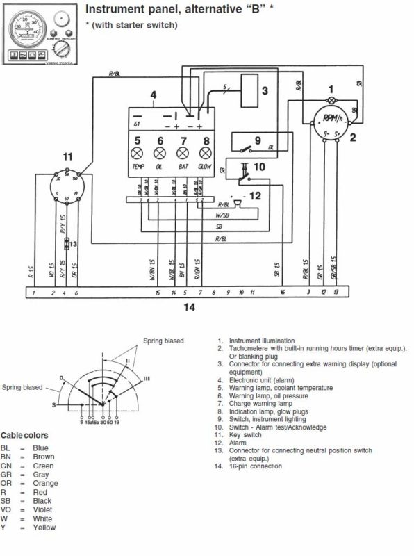 volvo 850 instrument panel wiring diagram volvo wiring diagram archives - ac dc marine inc. volvo penta instrument panel wiring diagram